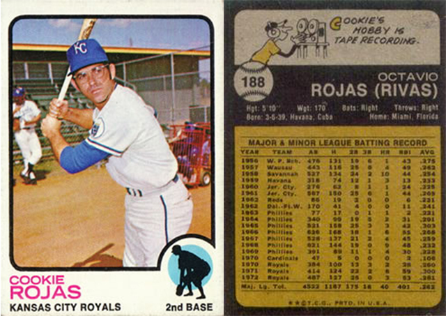 Kansas City Baseball Prospectus